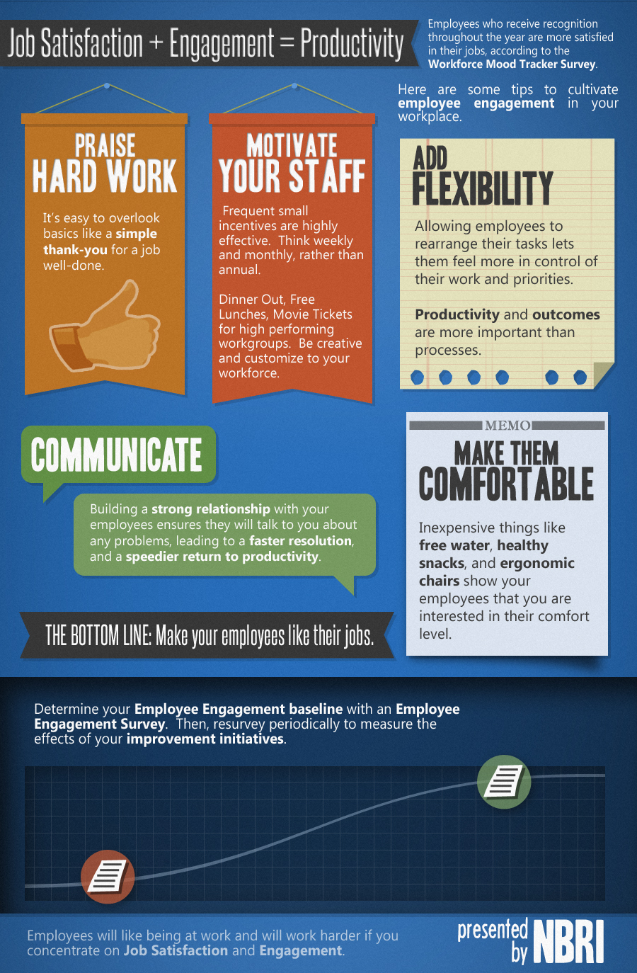 nbri-infographic-employeengagement